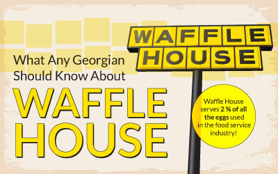 What Any Georgian Should Know About Waffle House